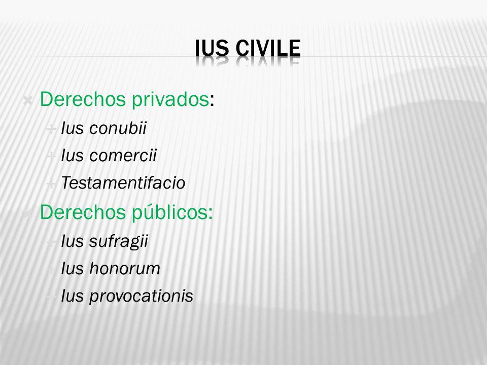IUS CIVILE Derechos privados: Derechos públicos: Ius conubii