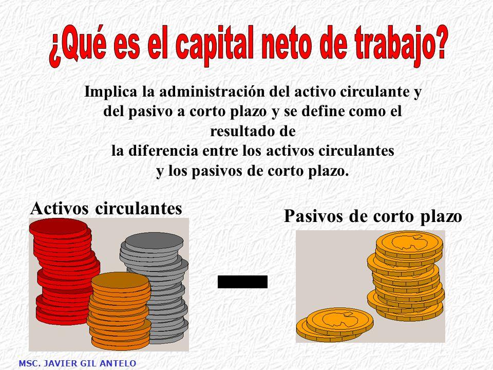 Administracion del capital de trabajo ppt descargar for Que es trabajo de oficina