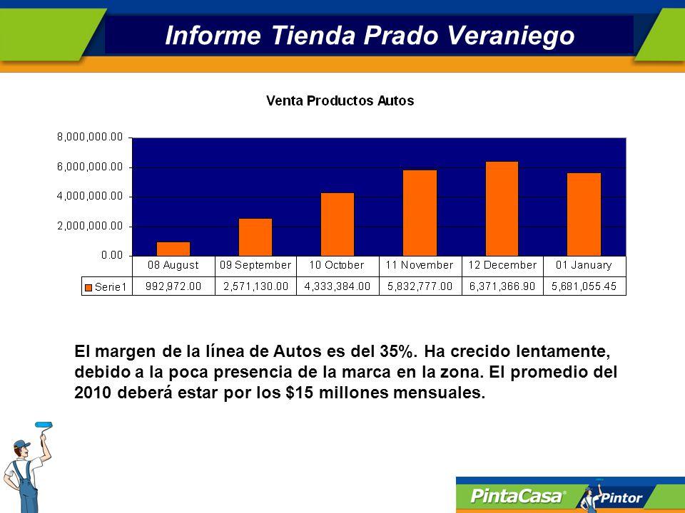 Informe Tienda Prado Veraniego