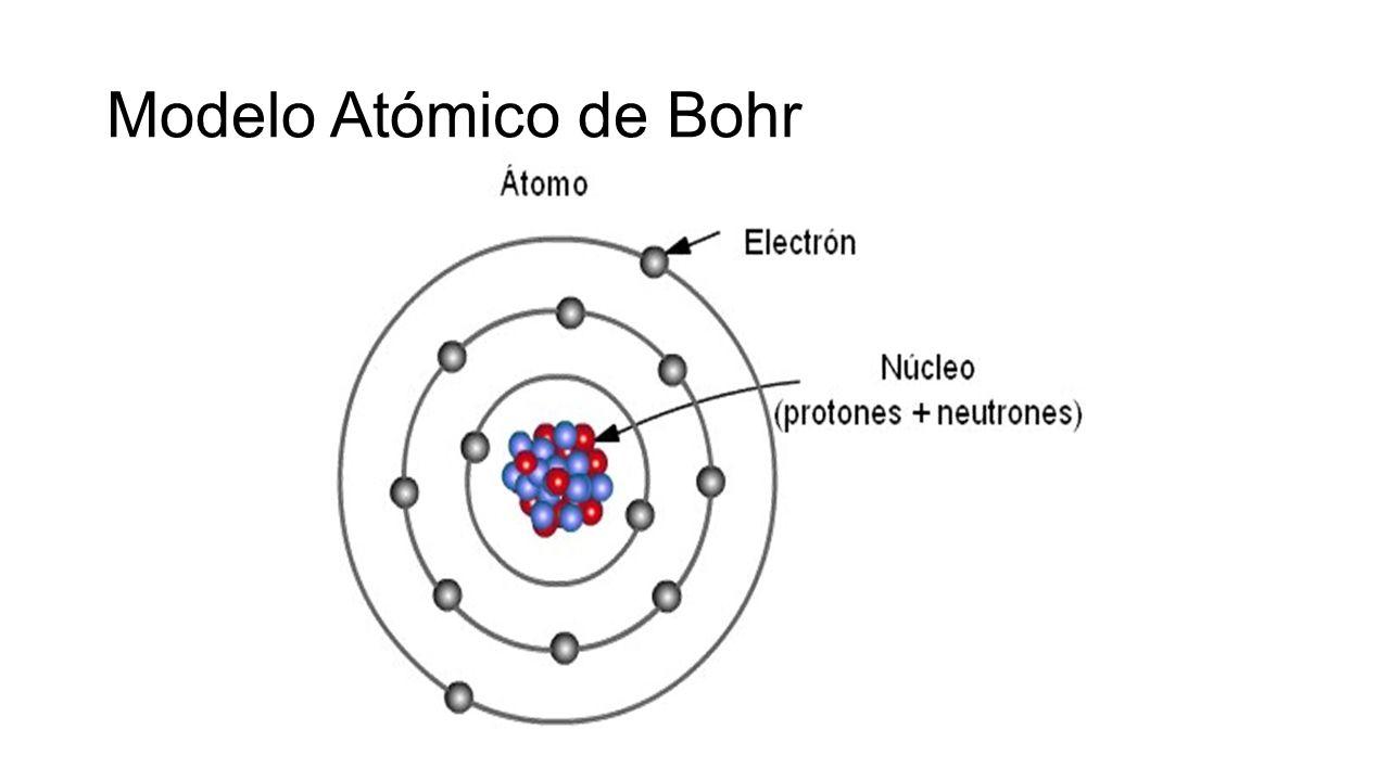 Dorable Bohr Modelos Atómicos Hoja Respuestas Galería - hoja de ...