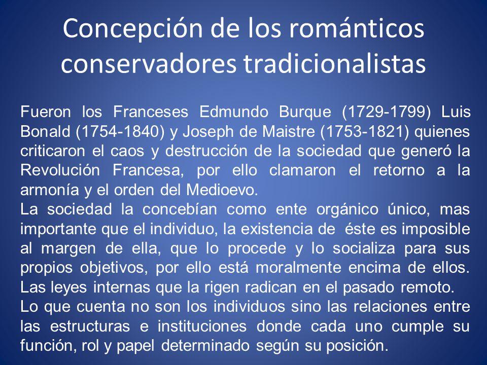 Concepción de los románticos conservadores tradicionalistas