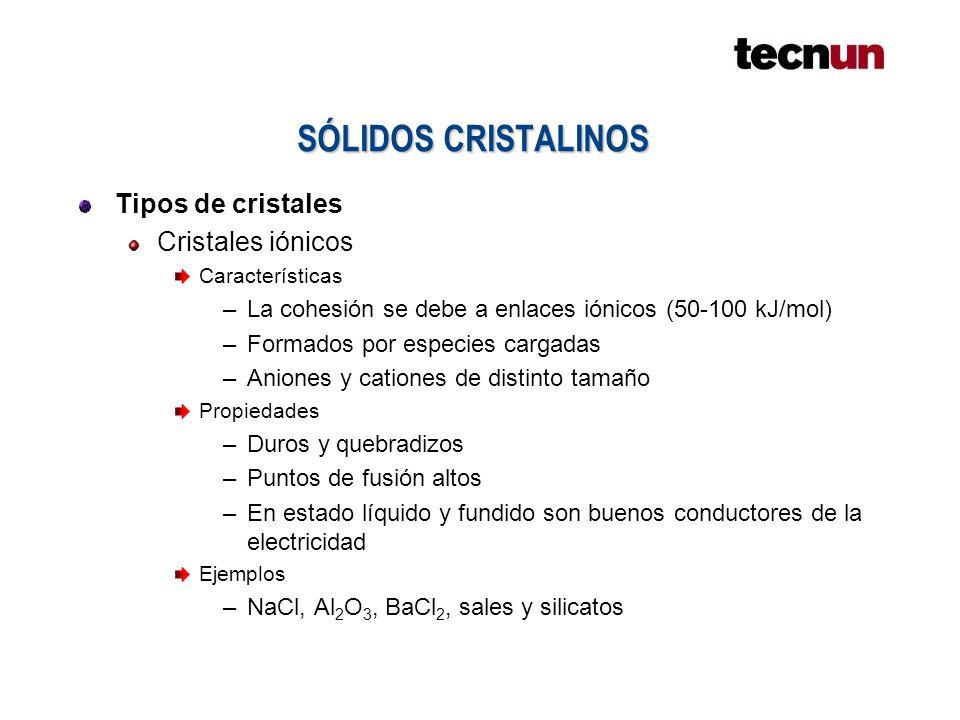 Estructura de los s lidos ppt descargar - Cristales climalit tipos ...