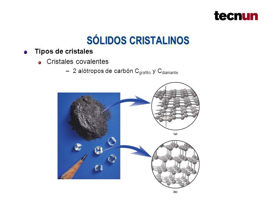 Estructura de los s lidos ppt descargar - Tipos de cristales ...