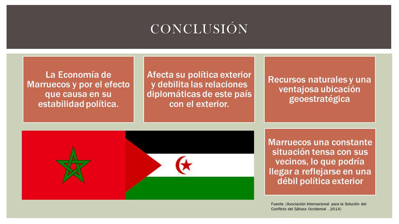Marruecos conflicto con s hara occidental ppt video for Politica exterior de espana