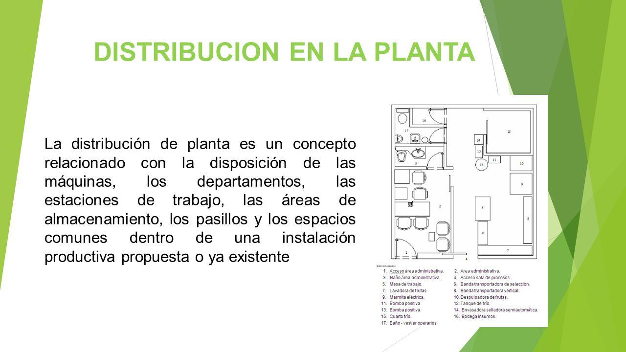 Distribucion en la planta ppt descargar for Distribucion de espacios de trabajo