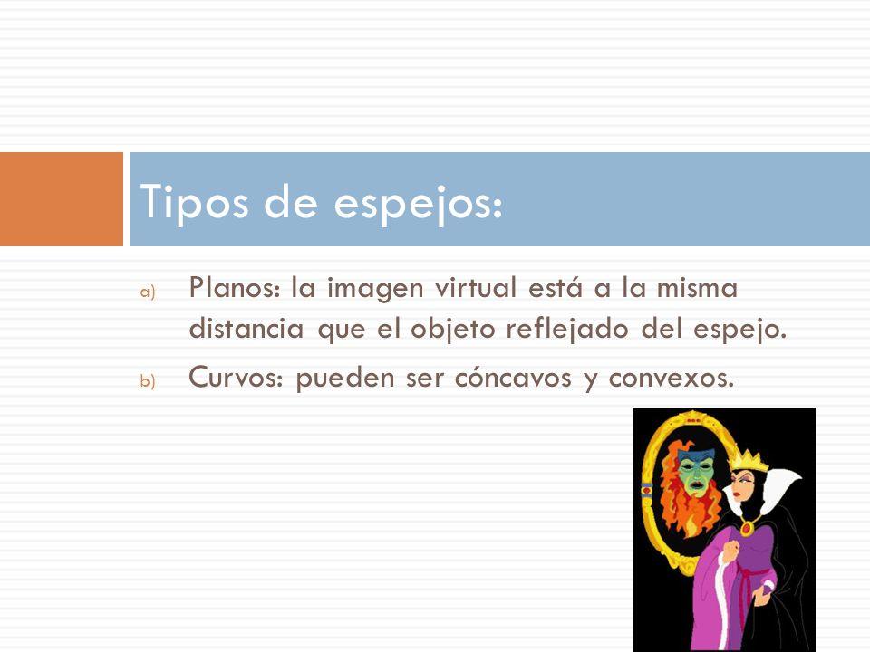 Tema 7 la luz ppt descargar for Espejos planos concavos y convexos