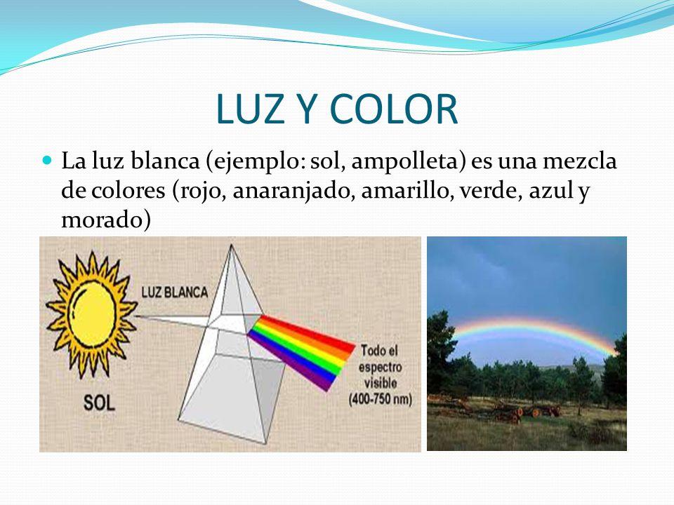 LUZ Y COLOR La luz blanca (ejemplo: sol, ampolleta) es una mezcla de colores (rojo, anaranjado, amarillo, verde, azul y morado)