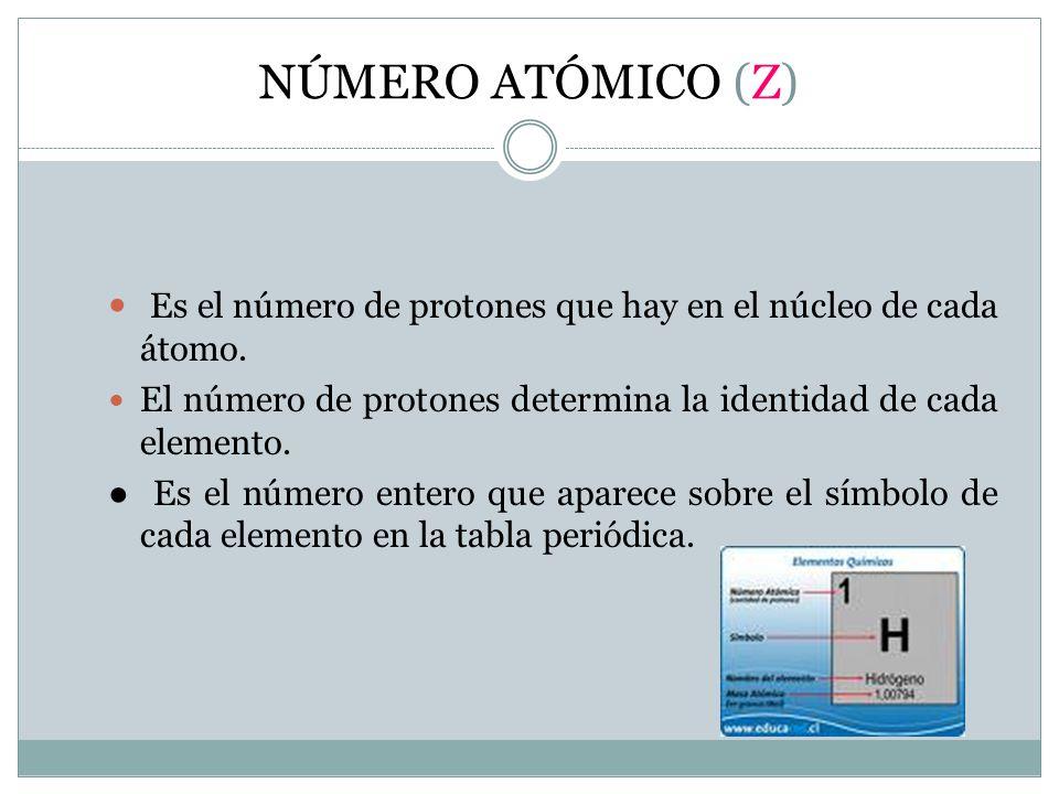 Unidad didactica de quimica ppt descargar nmero atmico z es el nmero de protones que hay en el ncleo de urtaz Gallery