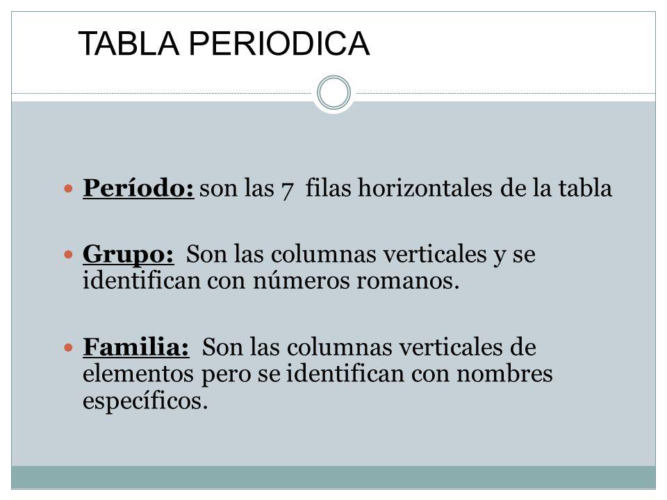 tabla periodica grupo familia periodo choice image periodic table tabla periodica grupo familia periodo choice image - Tabla Periodica Con Nombres De Las Familias