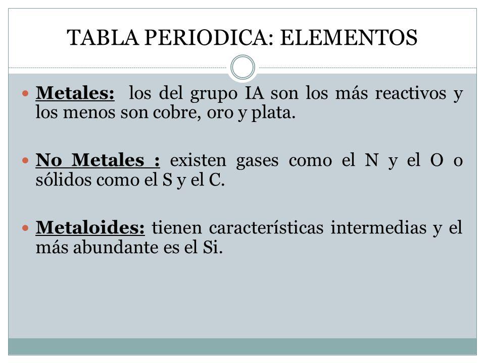 Unidad didactica de quimica ppt descargar 24 tabla periodica elementos urtaz Images