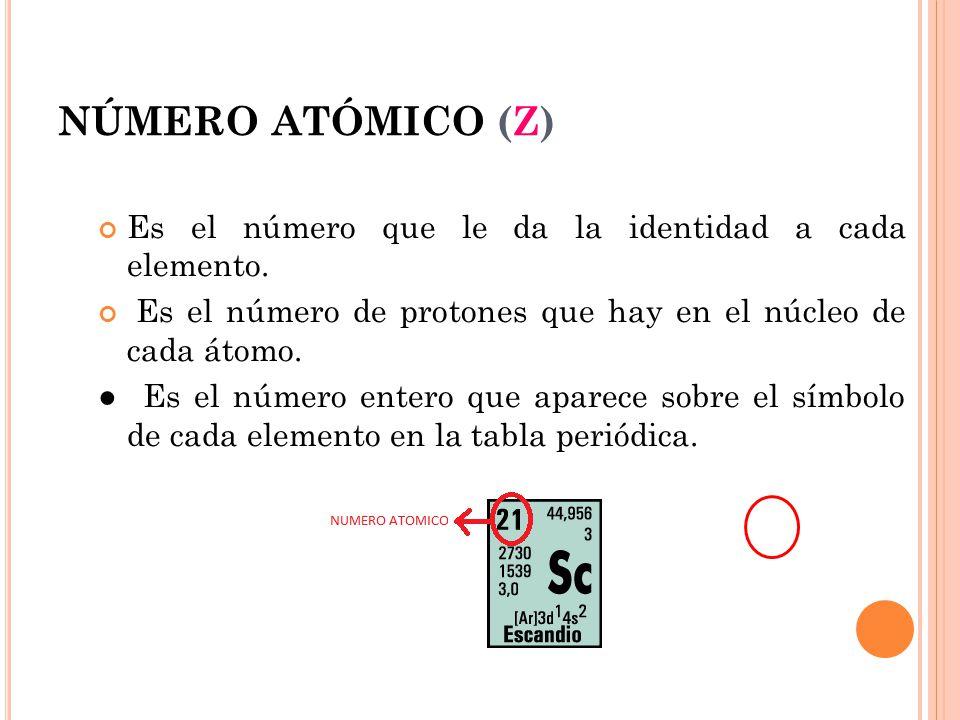 Universidad de san carlos de guatemala ppt descargar nmero atmico z es el nmero que le da la identidad a cada elemento urtaz Gallery