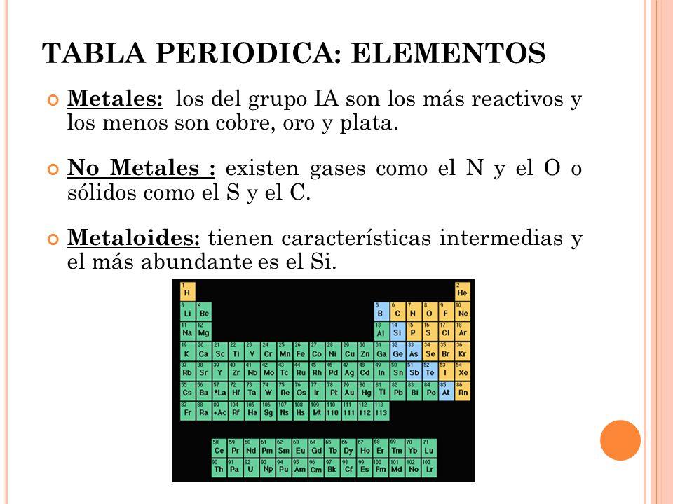 Universidad de san carlos de guatemala ppt descargar 22 tabla periodica elementos urtaz Image collections