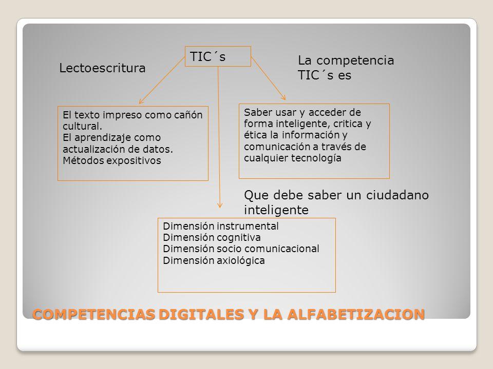 COMPETENCIAS DIGITALES Y LA ALFABETIZACION
