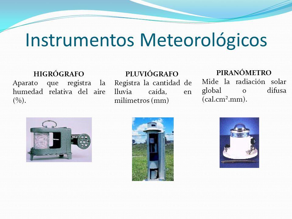 Modulo ii estudio hidrol gico ppt video online descargar - Aparato para la humedad ...