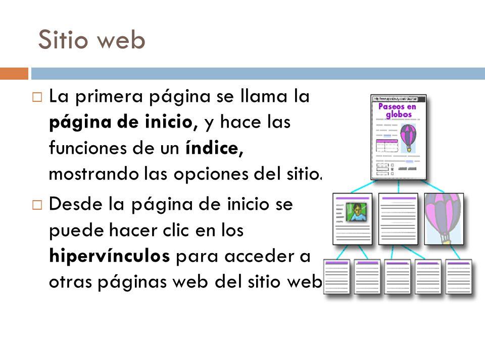 Iniciar un sitio web de opciones binarias