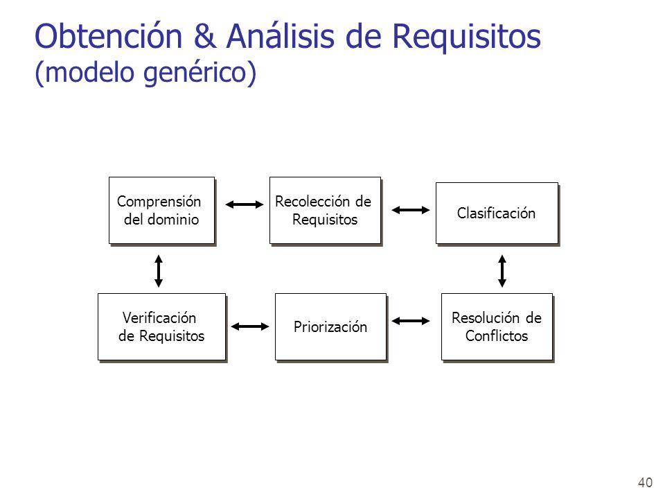 Gestión de la Configuración (SCM) - ppt descargar