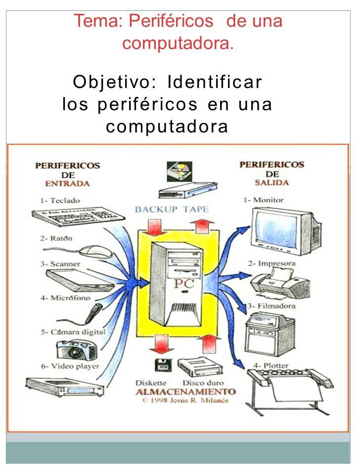 Tema Perif 233 Ricos De Una Computadora Ppt Descargar