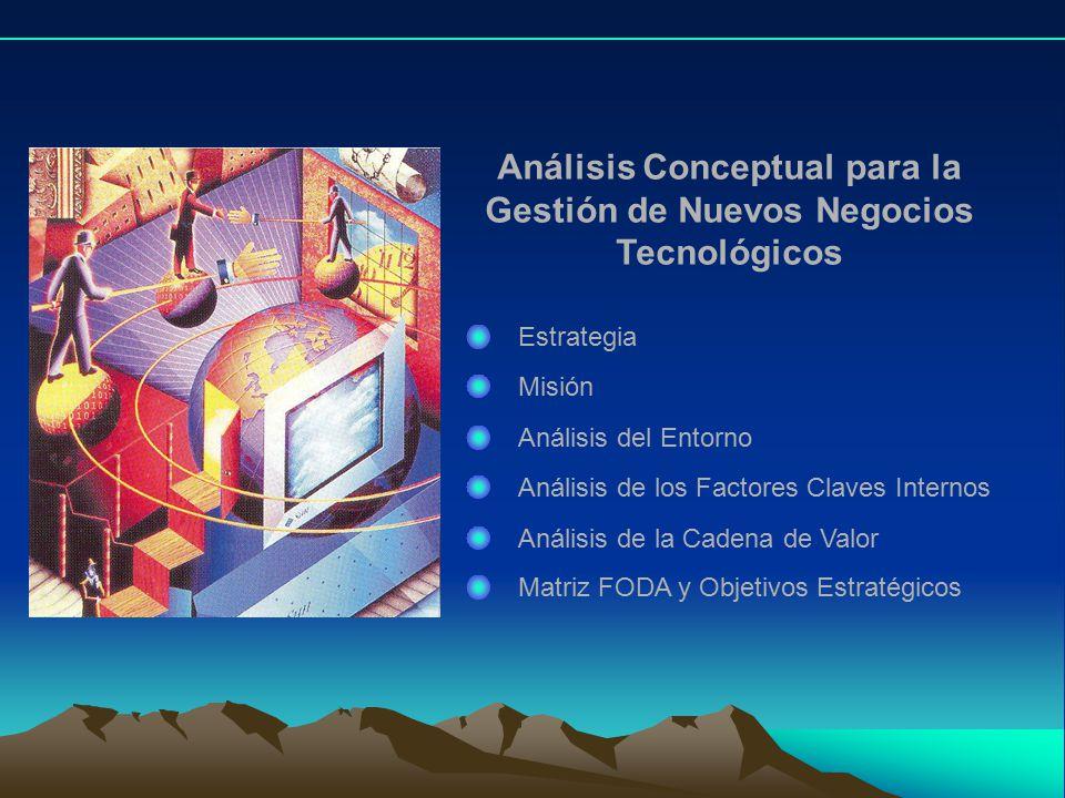 Análisis Conceptual para la Gestión de Nuevos Negocios Tecnológicos
