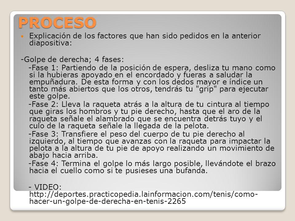PROCESO Explicación de los factores que han sido pedidos en la anterior diapositiva: -Golpe de derecha; 4 fases: