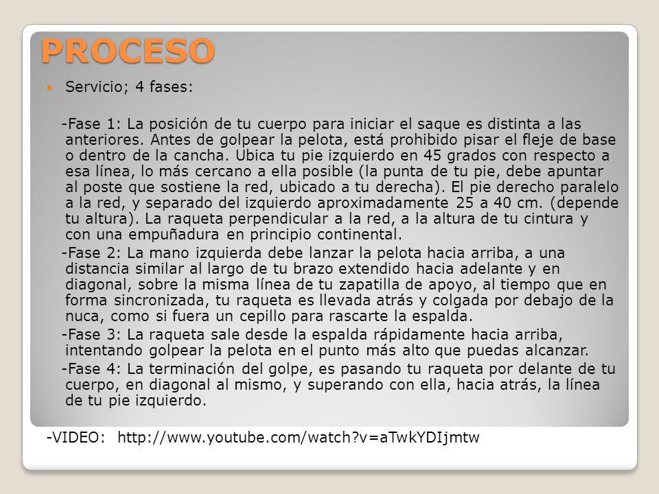 PROCESO Servicio; 4 fases: