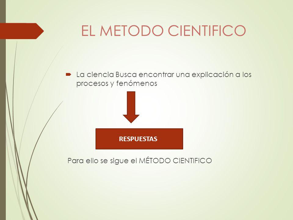 EL METODO CIENTIFICO La ciencia Busca encontrar una explicación a los procesos y fenómenos. Para ello se sigue el MÉTODO CIENTIFICO.