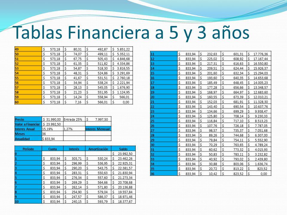 tabla quincenal isr 2016 sueldos y salarios tabla isr 2012