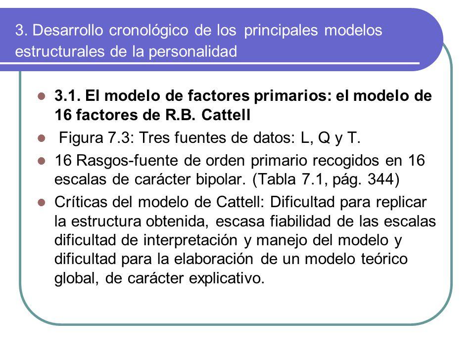 3. Desarrollo cronológico de los principales modelos estructurales de la personalidad