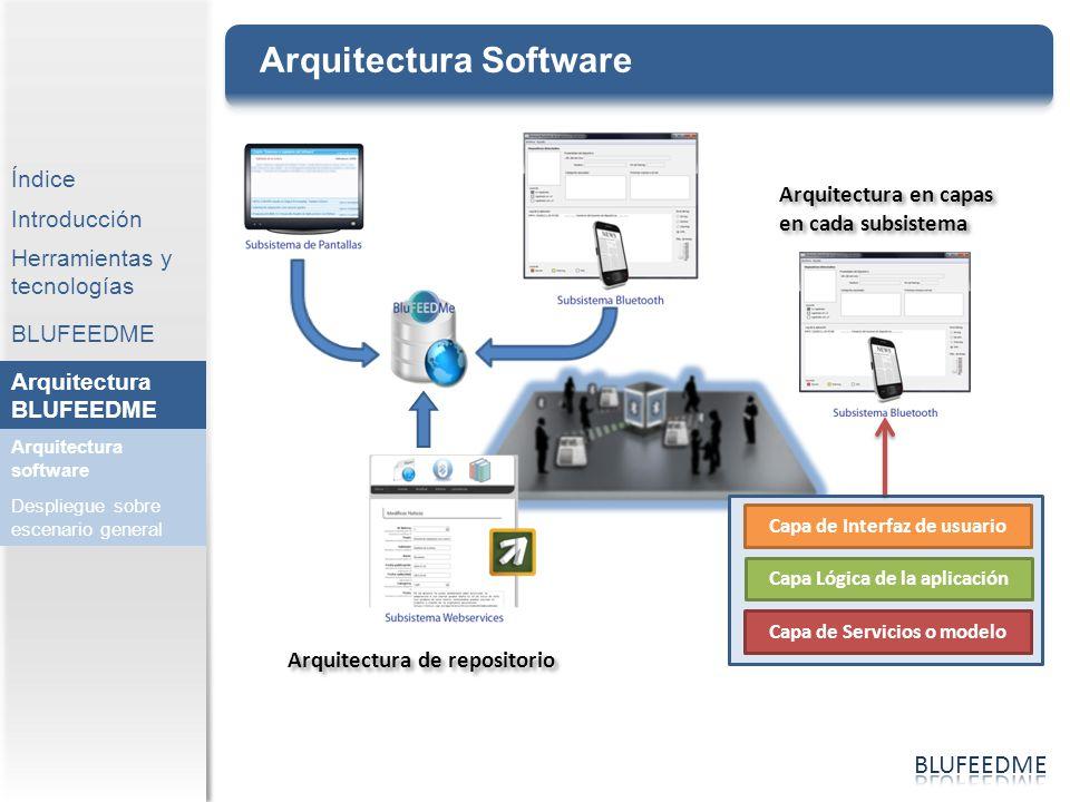 Sistema para la publicaci n y difusi n de noticias ppt for Arquitectura de capas software
