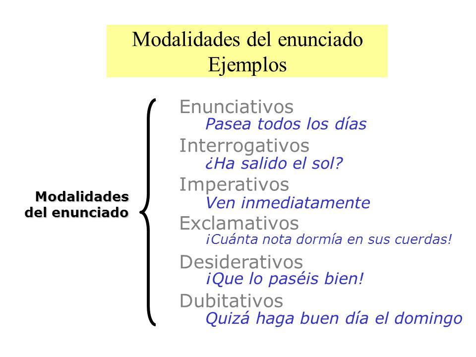 Modalidades del enunciado Ejemplos