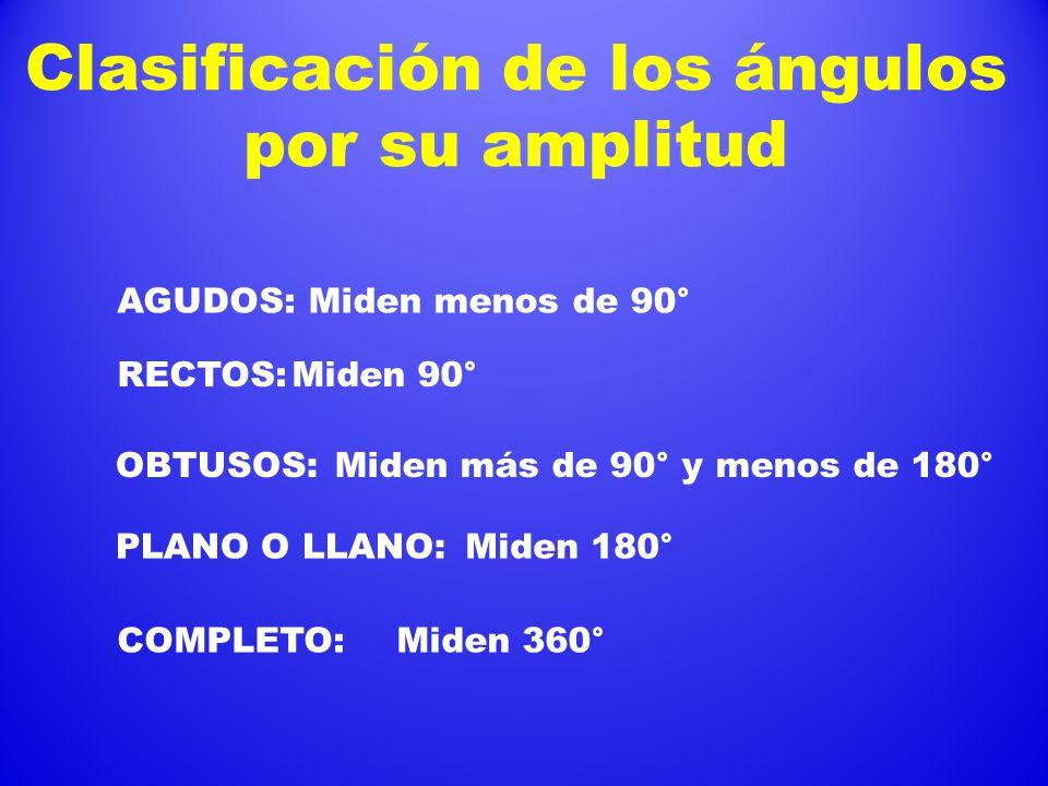 Clasificación de los ángulos por su amplitud
