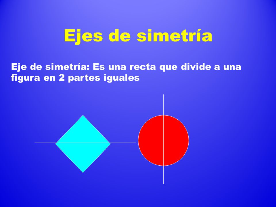 Ejes de simetría Eje de simetría: Es una recta que divide a una