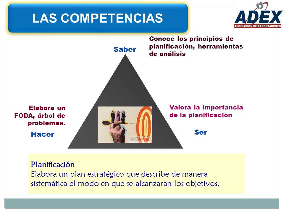 LAS COMPETENCIAS Conoce los principios de planificación, herramientas de análisis. Saber. Hacer. Ser.