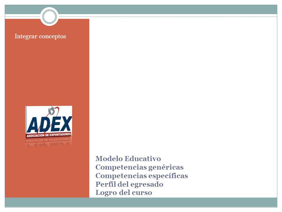 Integrar conceptos Modelo Educativo Competencias genéricas Competencias específicas Perfil del egresado Logro del curso.