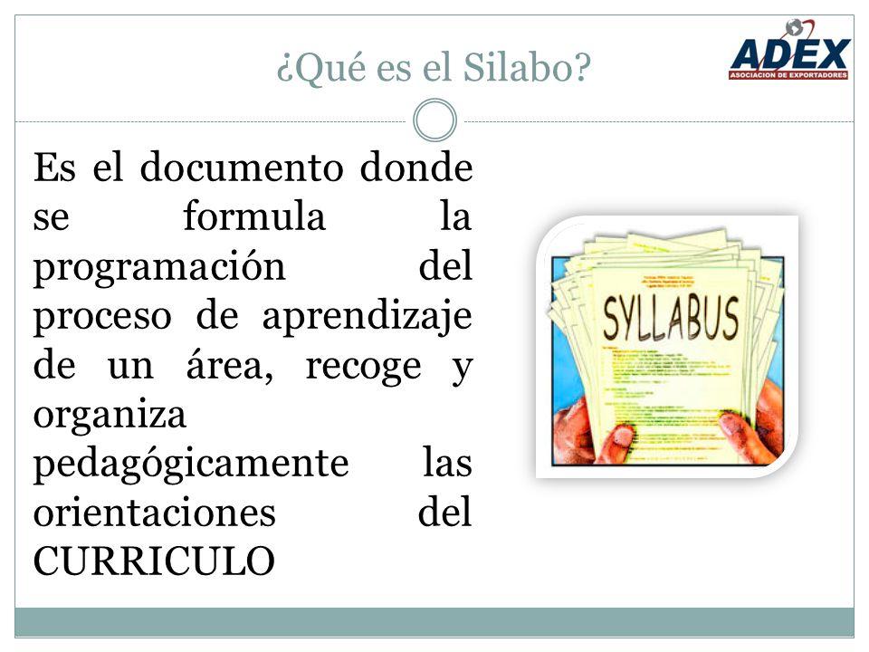 ¿Qué es el Silabo