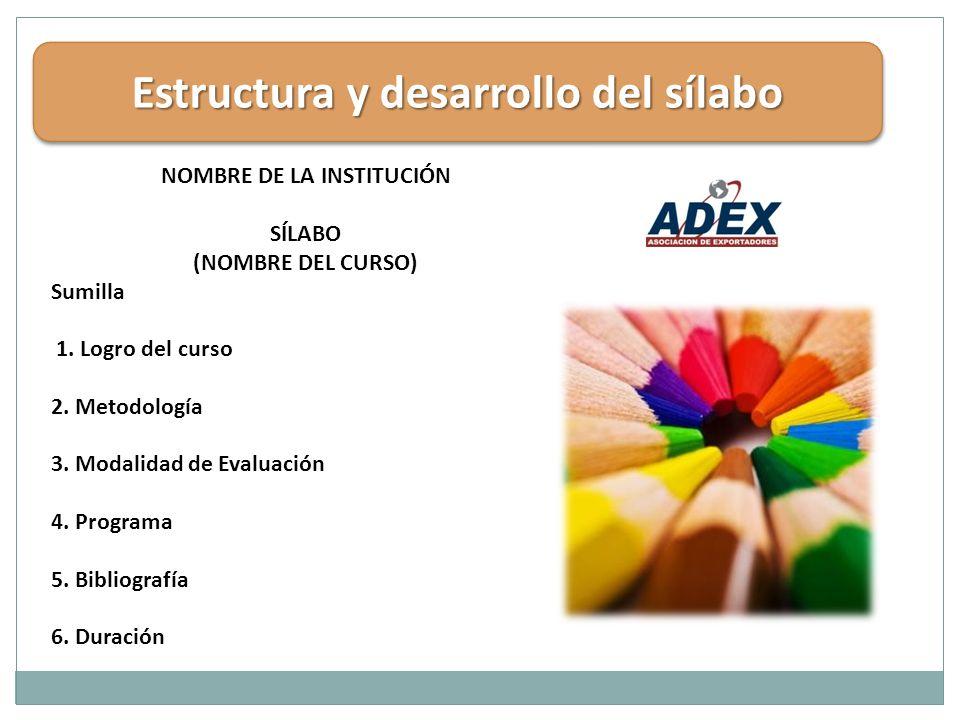 Estructura y desarrollo del sílabo NOMBRE DE LA INSTITUCIÓN