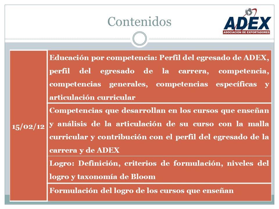Contenidos 15/02/12.