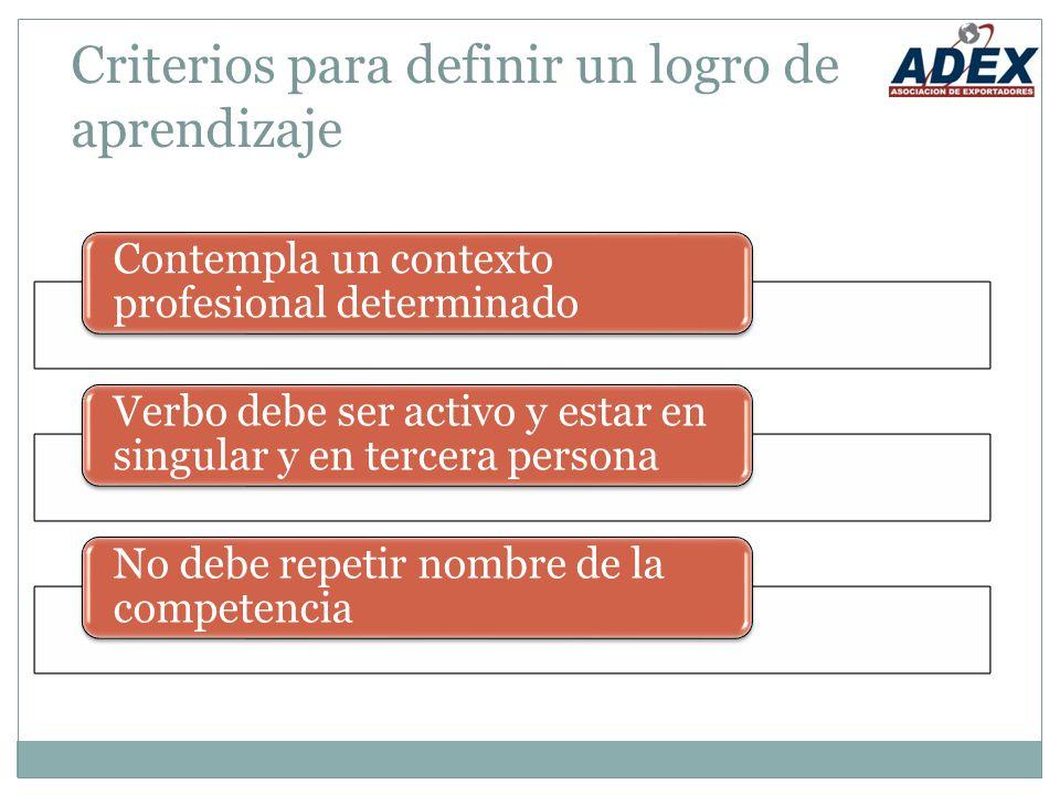 Criterios para definir un logro de aprendizaje