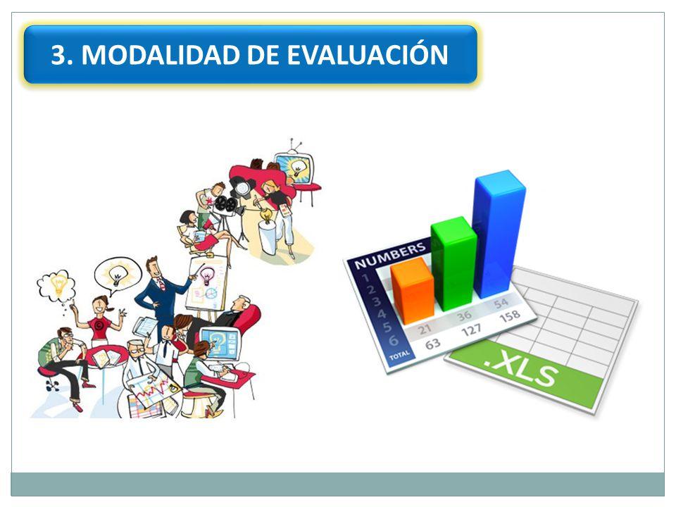 3. MODALIDAD DE EVALUACIÓN