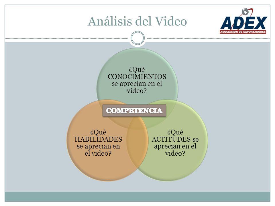 Análisis del Video COMPETENCIA