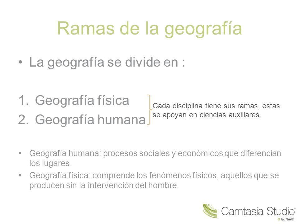 Ramas de la geografía La geografía se divide en : Geografía física