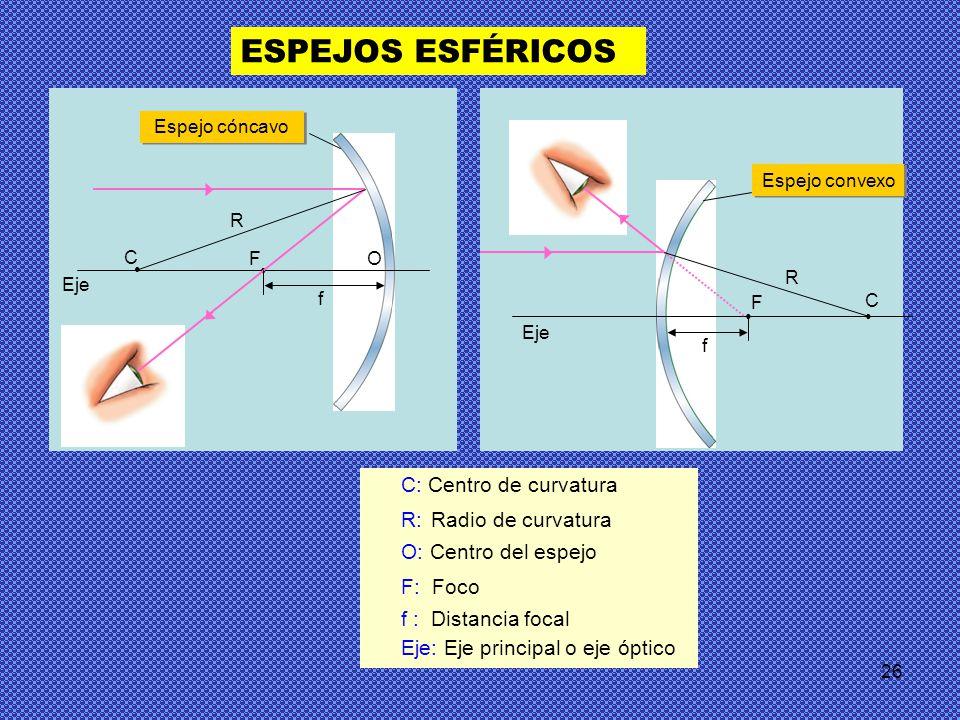 Ptica f sica y ptica geom trica ppt descargar for Espejos esfericos convexos