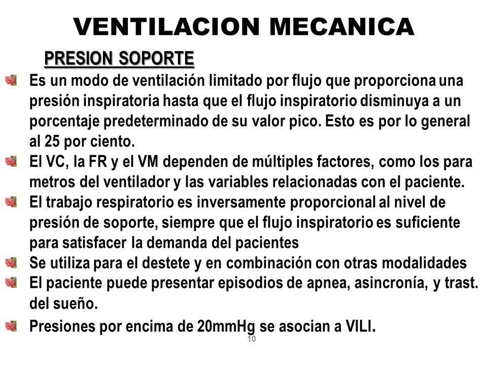 Ventilacion Mecanica Sensibilidad Ppt Video Online Descargar