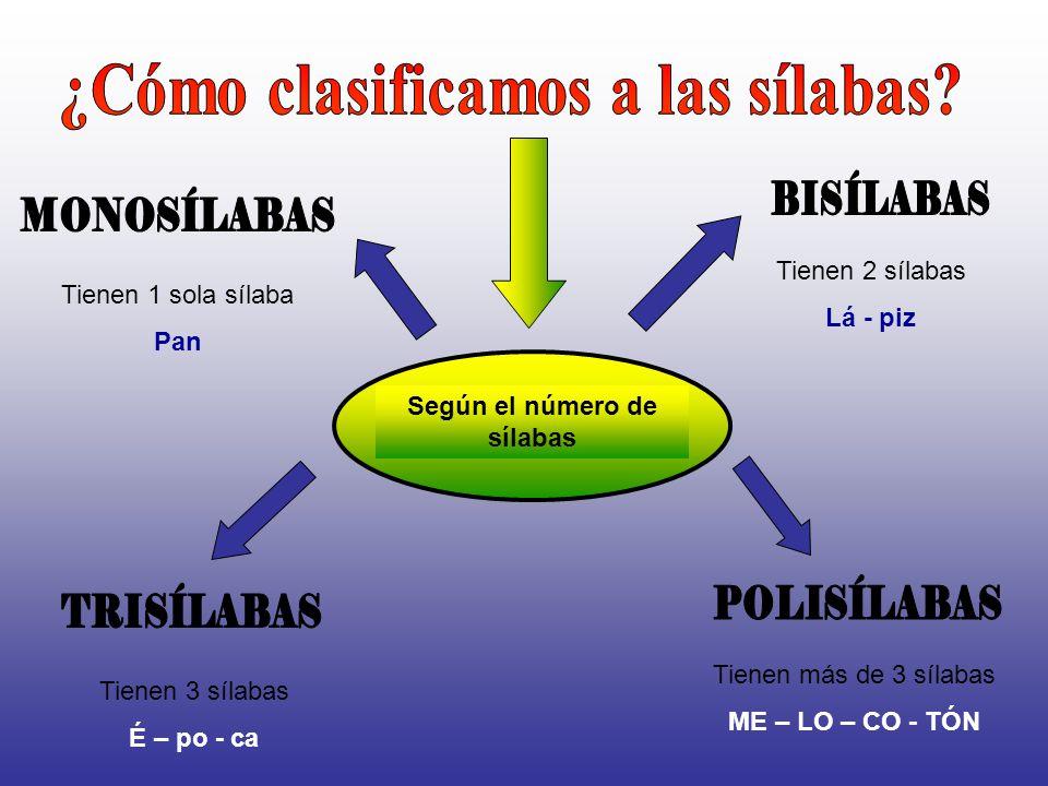 ¿Cómo clasificamos a las sílabas