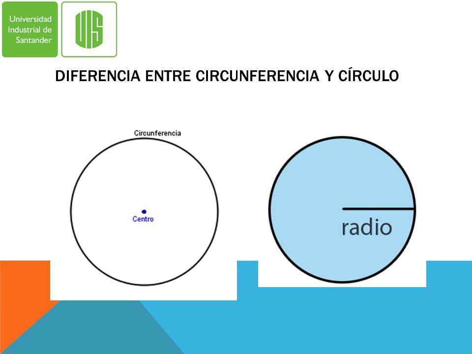 Circunferencia y circulo ppt descargar for Diferencia entre yeso y escayola