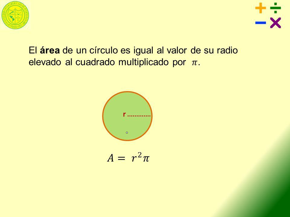 El área de un círculo es igual al valor de su radio elevado al cuadrado multiplicado por 𝜋.