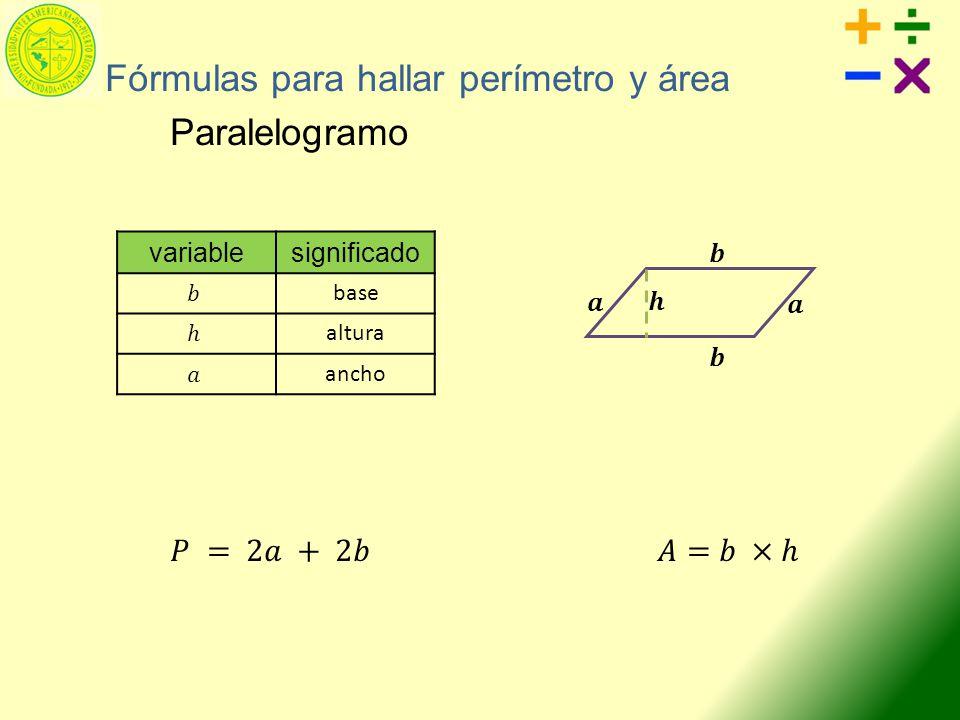 Fórmulas para hallar perímetro y área Paralelogramo