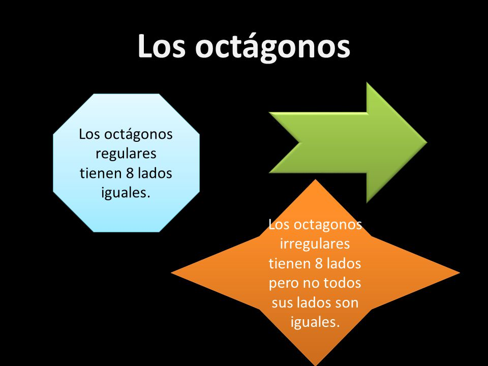 Los octágonos regulares tienen 8 lados iguales.