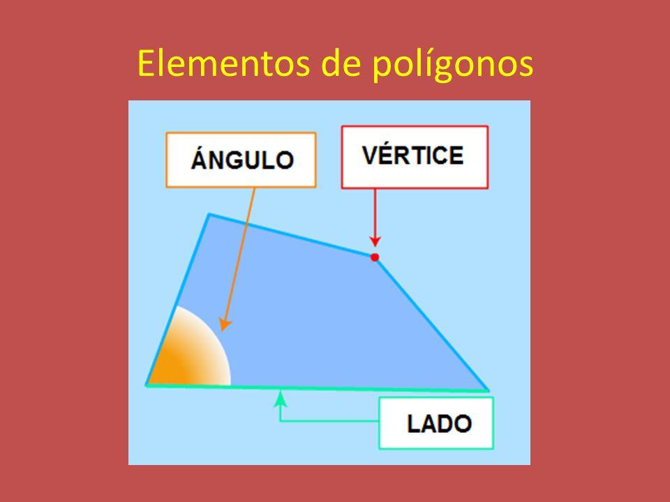 Elementos de polígonos