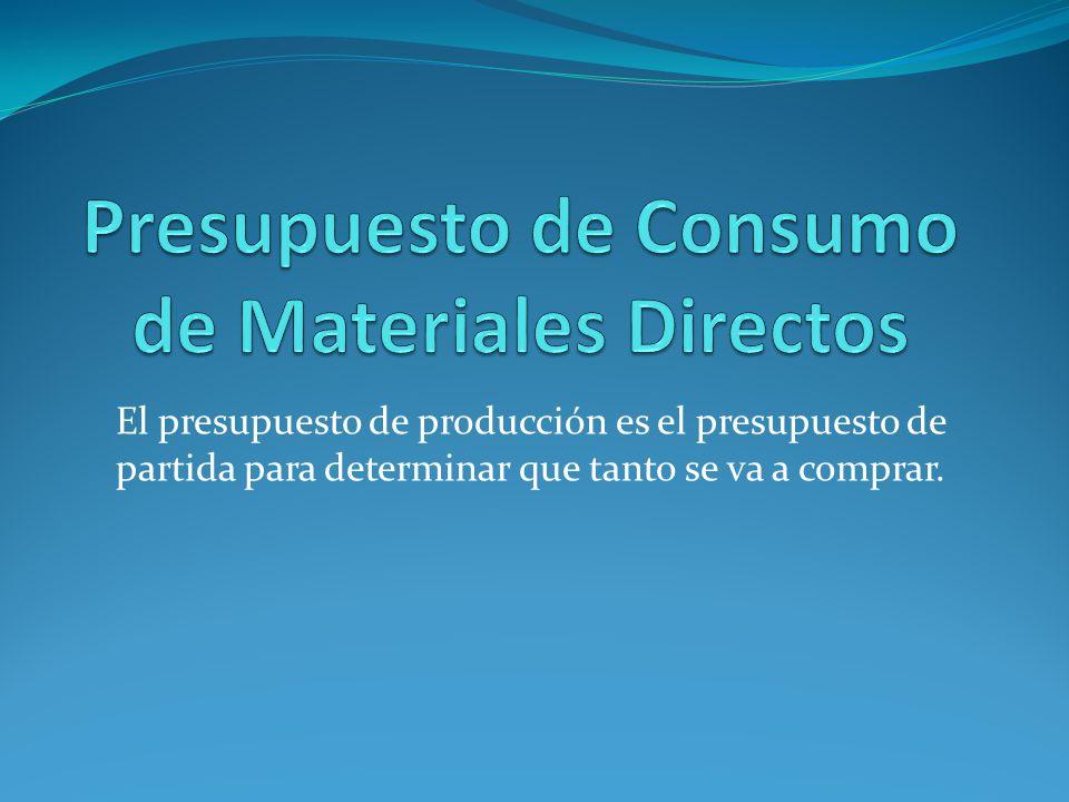 Presupuesto de Consumo de Materiales Directos