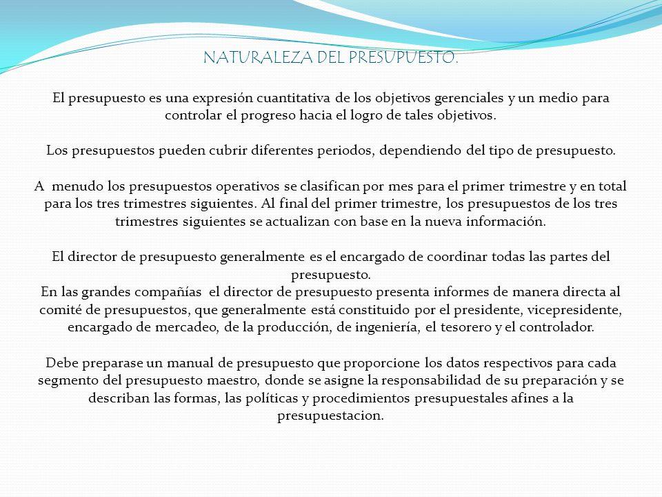 NATURALEZA DEL PRESUPUESTO